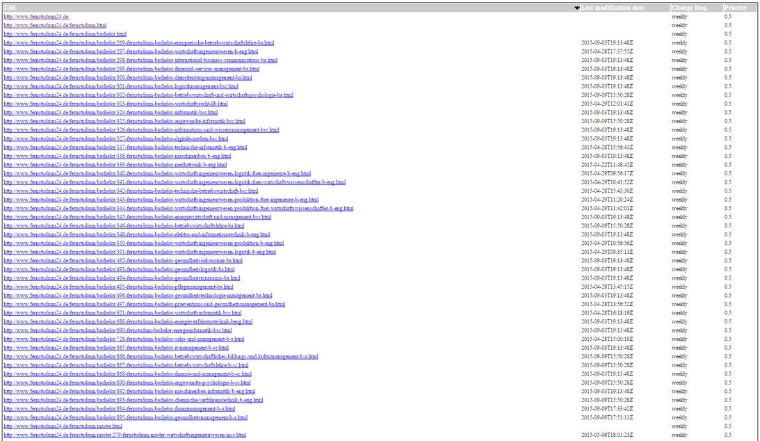 Html-Sitemaps als Orientierungshilfe für den Nutzer werden heute kaum noch eingesetzt.